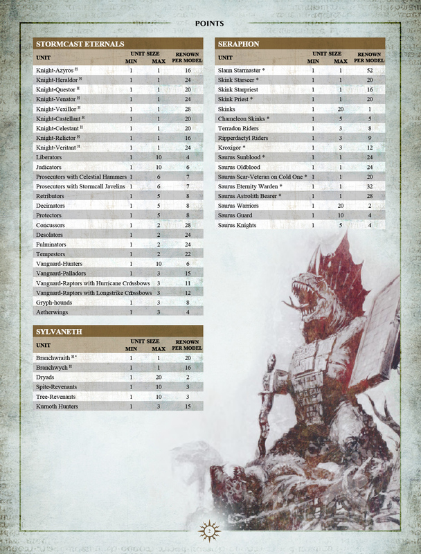 Seraphon-Points-1.jpg